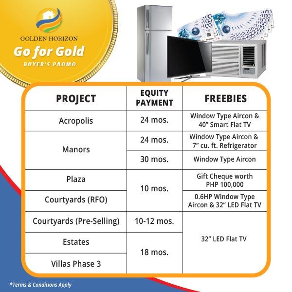 Golden Horizon Go for Gold Promo